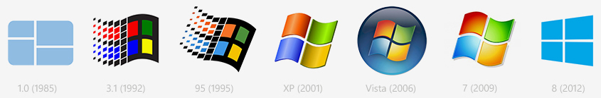Evolution du logo Windows