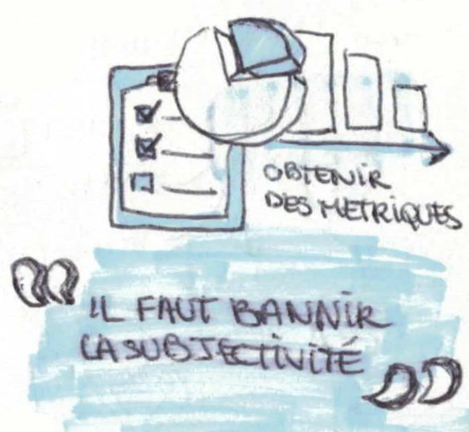 Il faut bannir la subjectivité de la conception UX - J.Gothelf