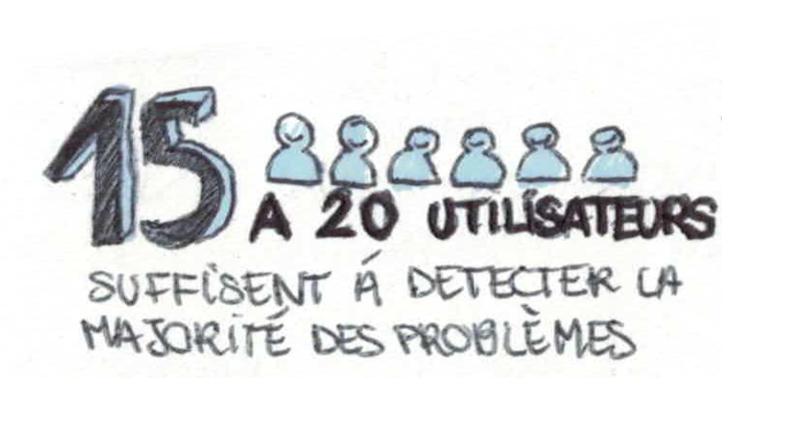 15 à 20 utilisateurs suffisent à détecter la majorité des problemes - S. Tanguy